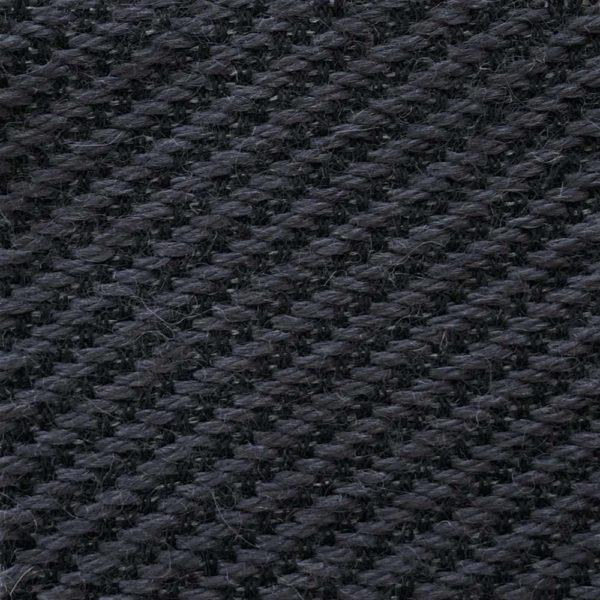 Wensleydale Wool 2